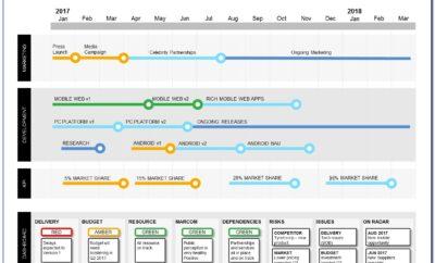 Free Roadmap Templates Powerpoint
