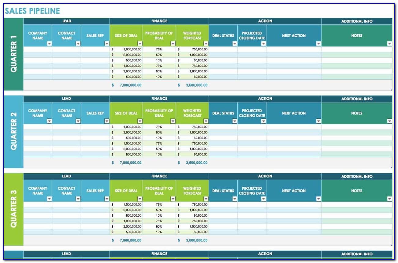 Free Sales Pipeline Spreadsheet Template