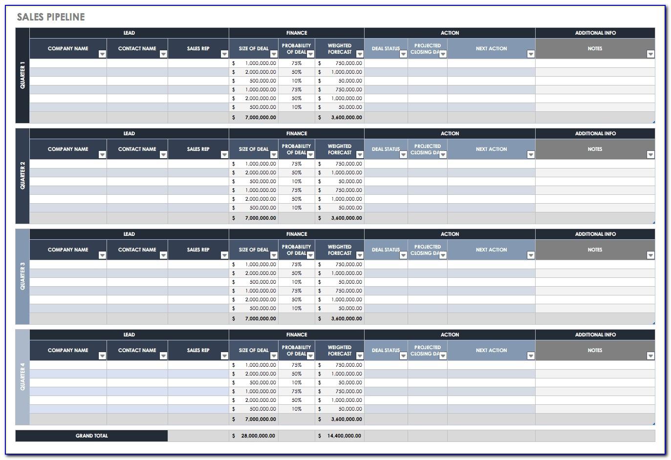 Free Sales Pipeline Template Excel