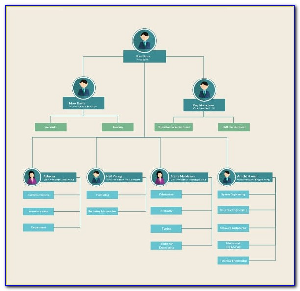 Free Template For Flowchart For Word