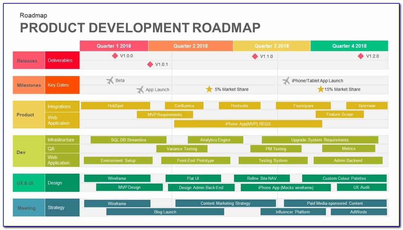 Free Timeline Roadmap Powerpoint Template