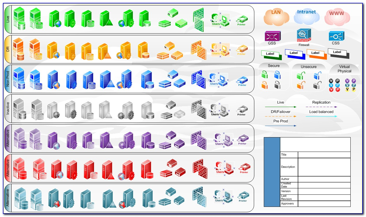 Free Visio Shapes Library