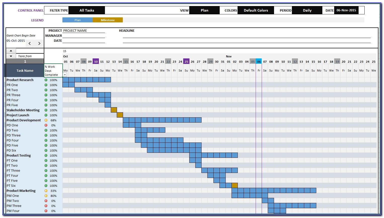 Gantt Chart In Excel Template Free
