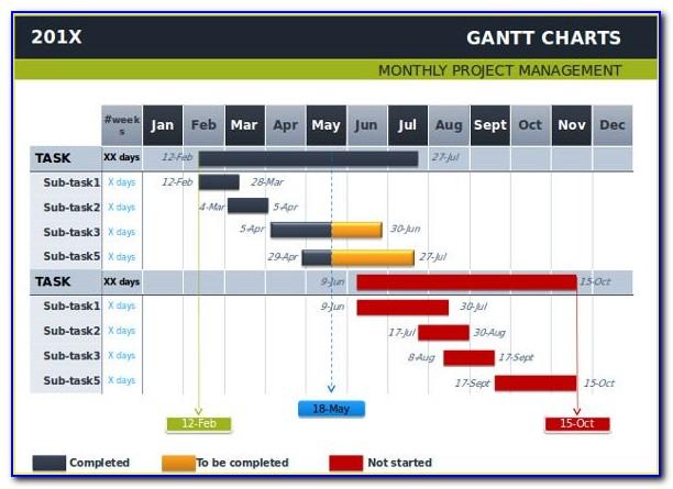 Gantt Chart Ppt Template Free Download