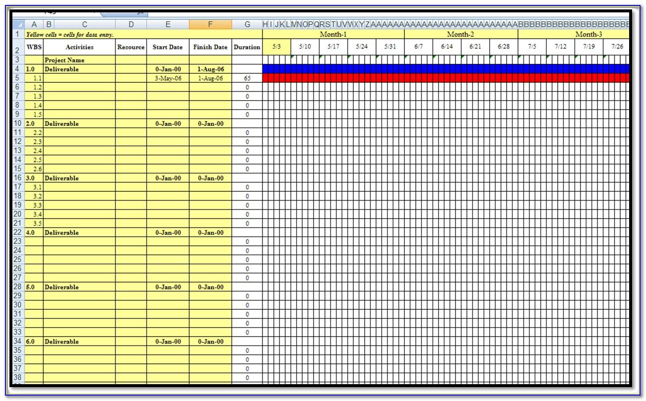 Gantt Chart Project Plan Template Excel