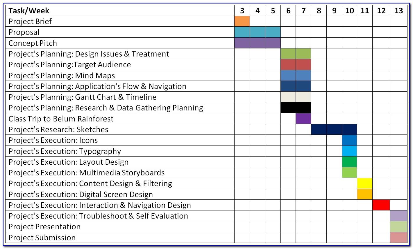 Gantt Chart Project Template Excel