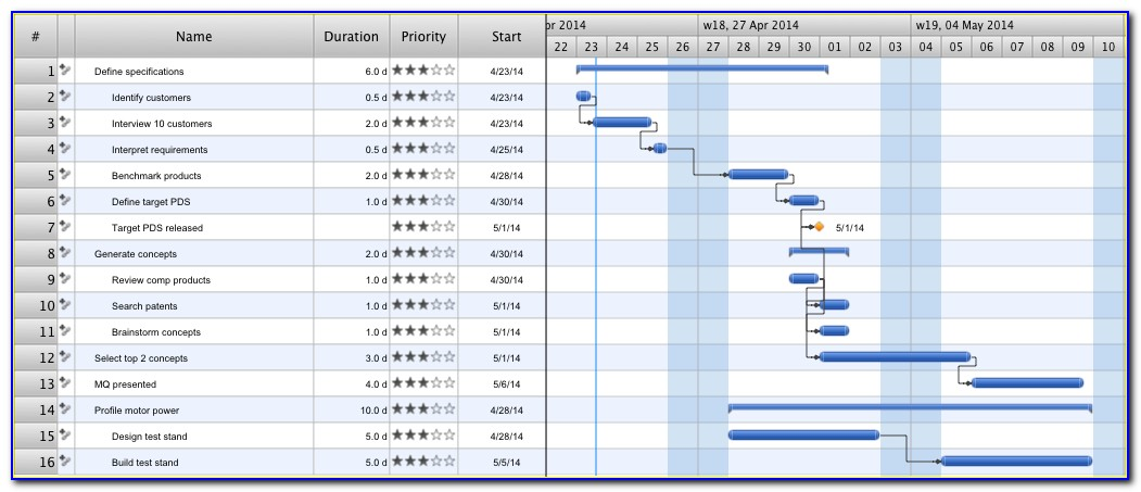 Gantt Chart Template Download Excel 2007