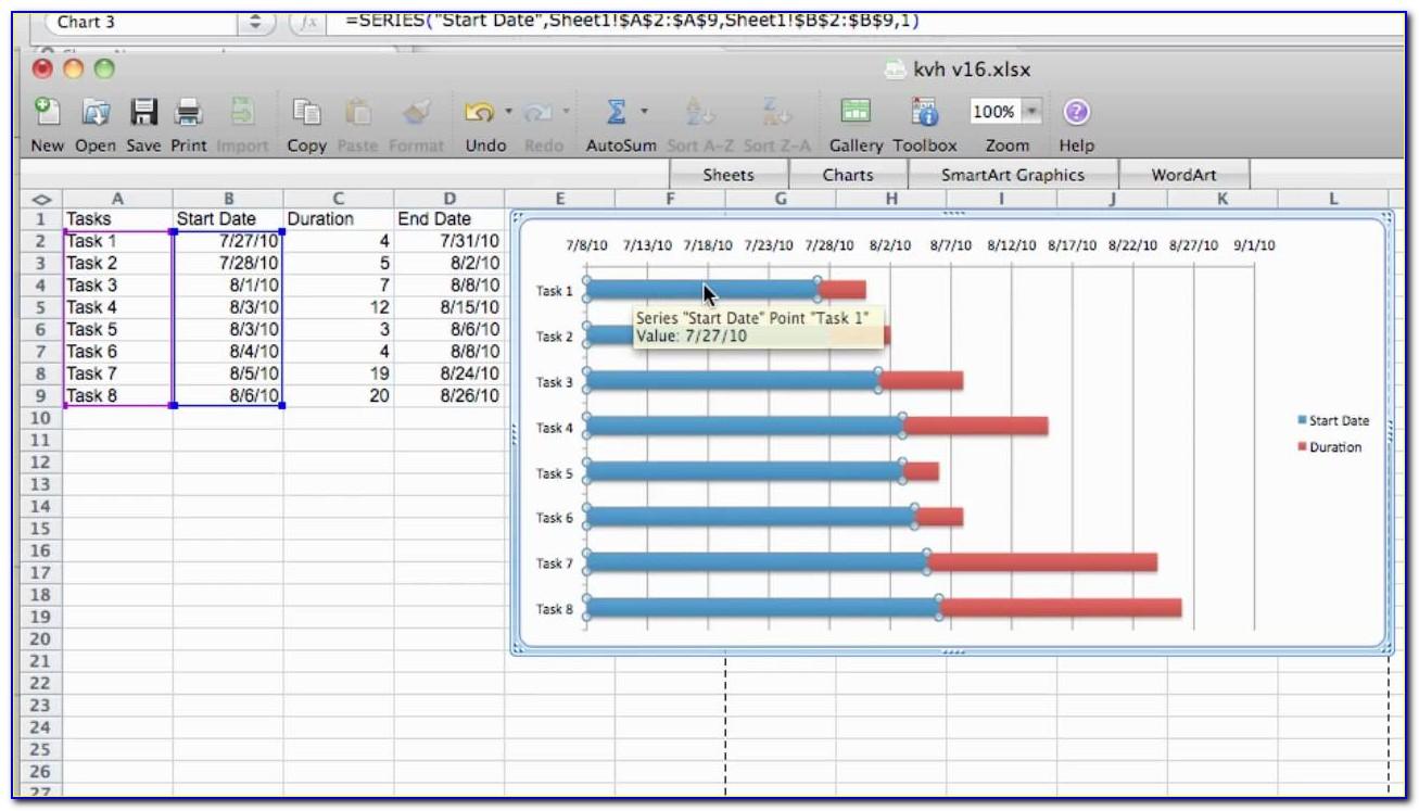 Gantt Chart Template Excel Mac