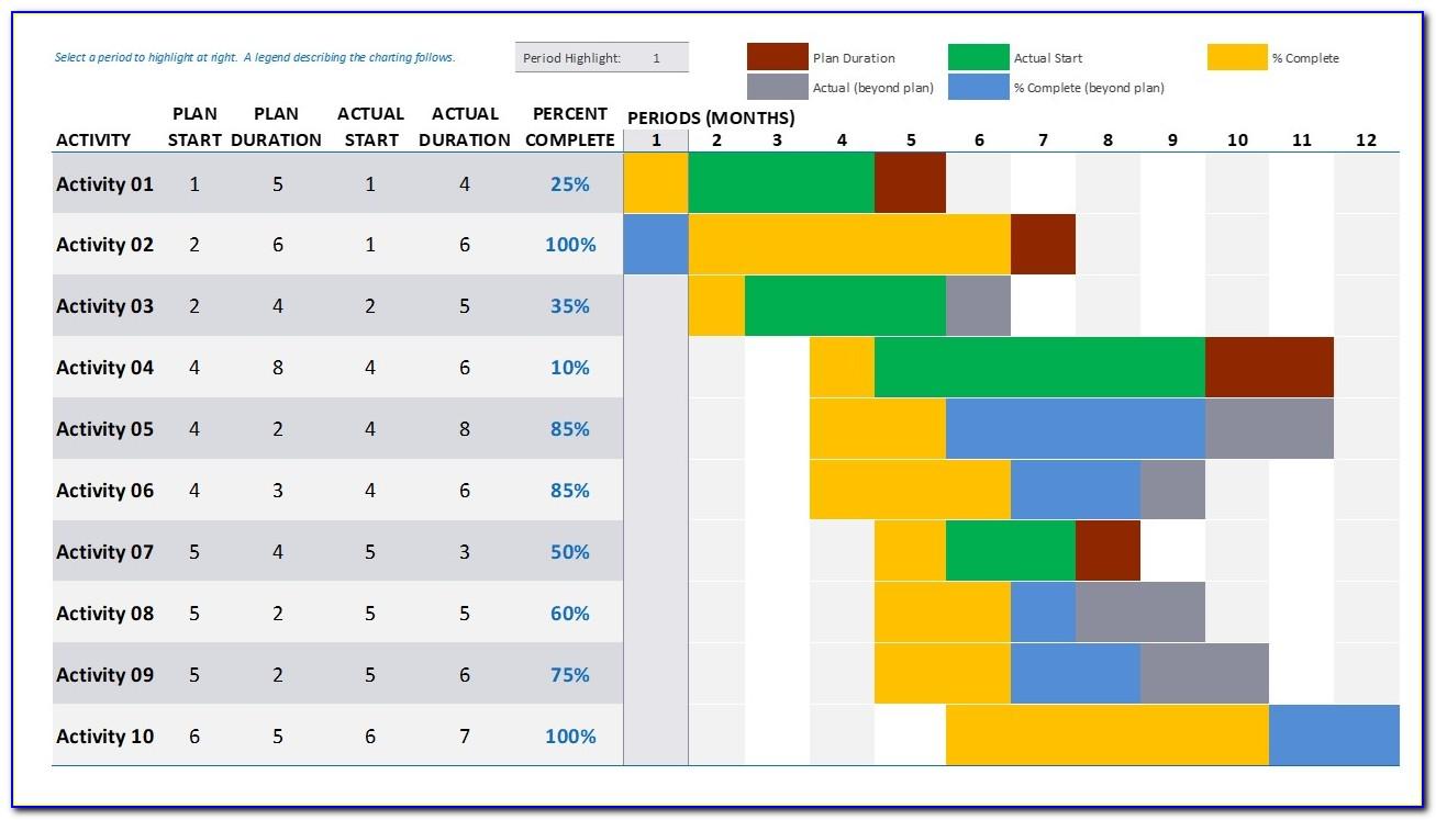Gantt Chart Template For Excel 2016