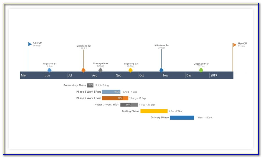 Gantt Chart Template For Excel Free