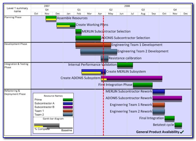 Gantt Chart Template Microsoft Excel