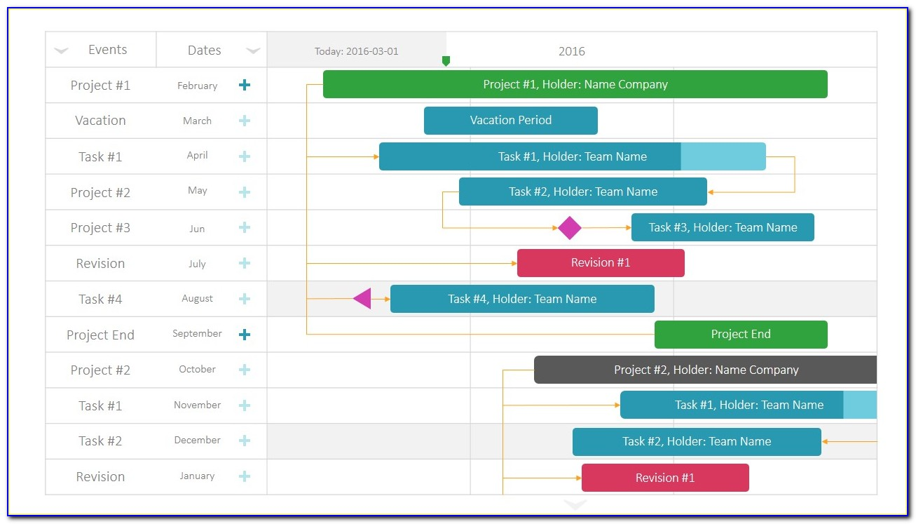 Gantt Chart Template Numbers Mac