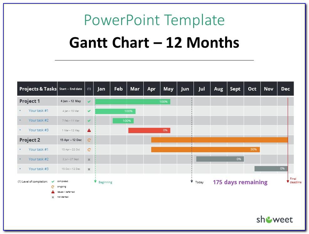 Gantt Chart Template Powerpoint 2013