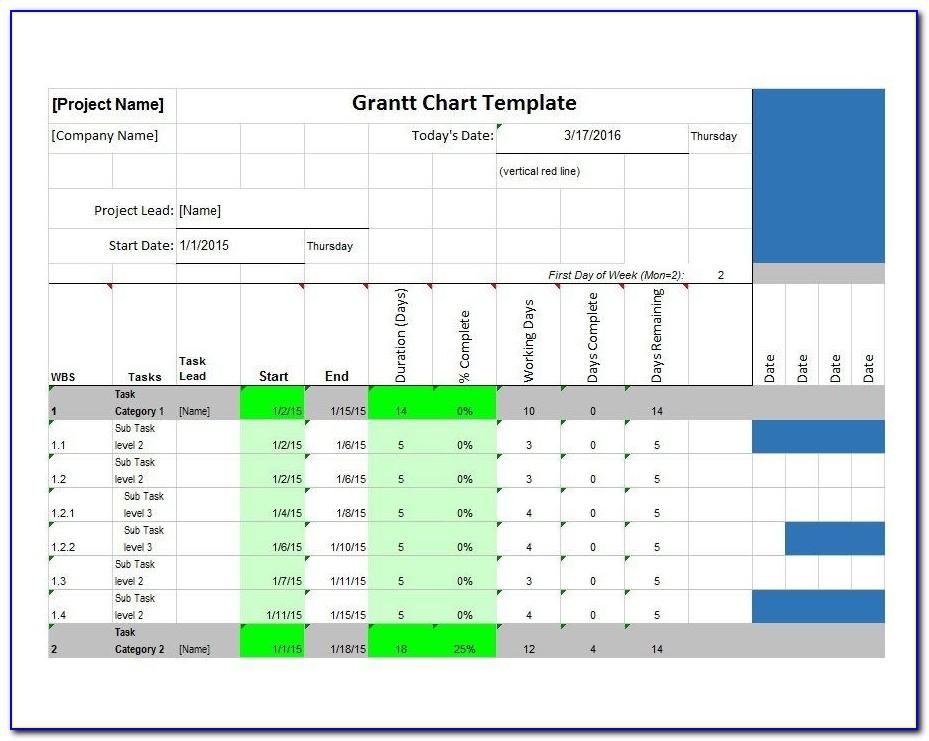 Gantt Chart Template Powerpoint Download
