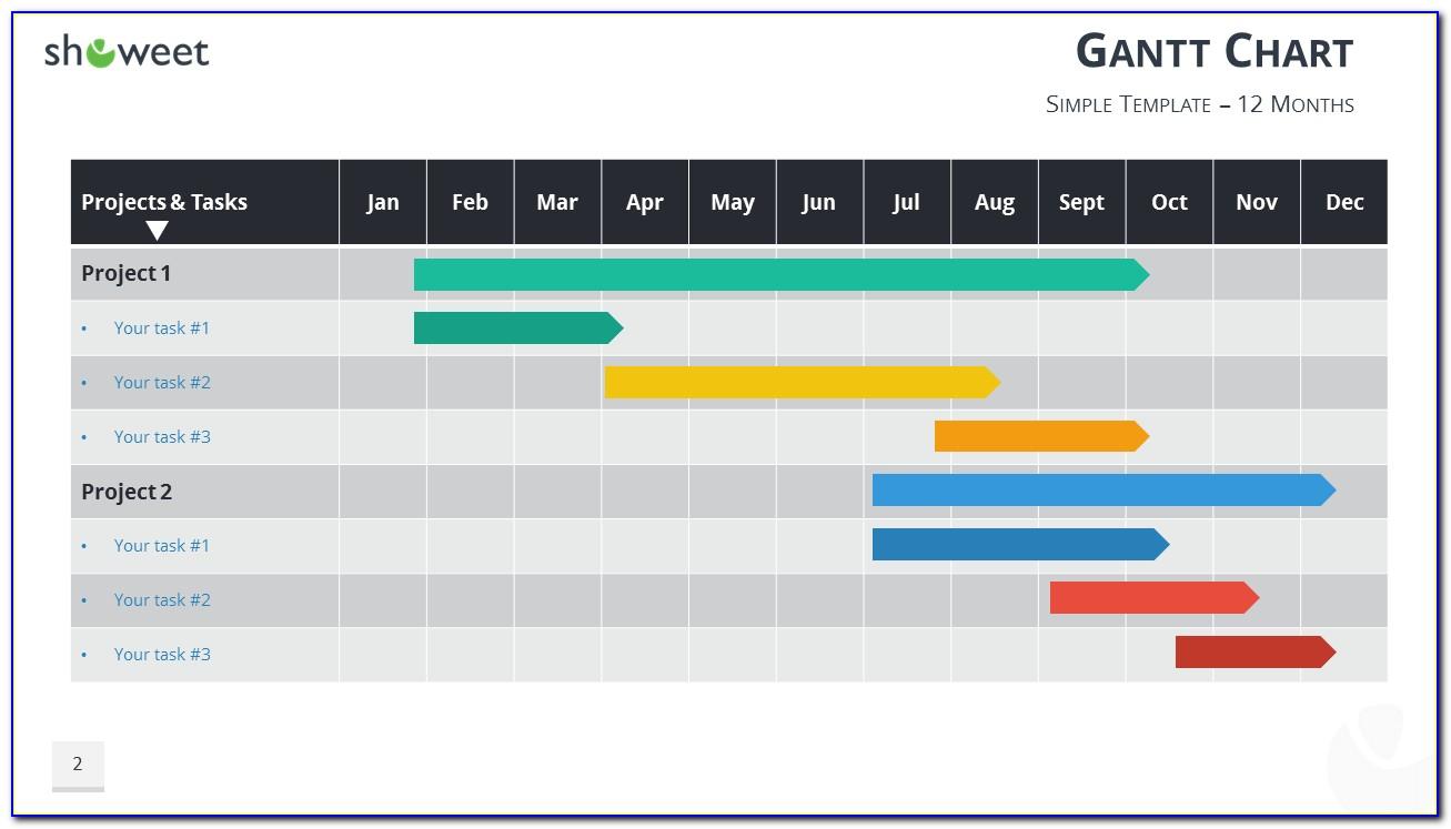 Gantt Chart Template Powerpoint Microsoft