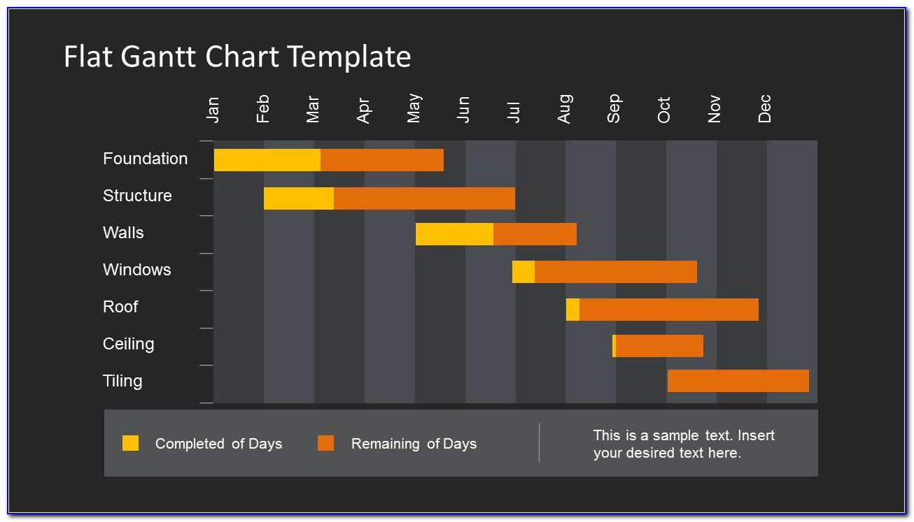 Gantt Chart Template Powerpoint Ppt