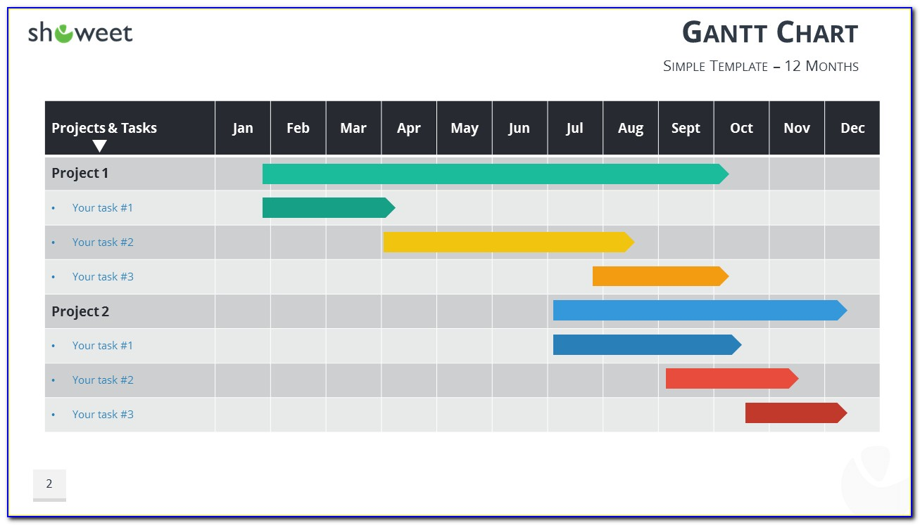 Gantt Chart Template Ppt Free