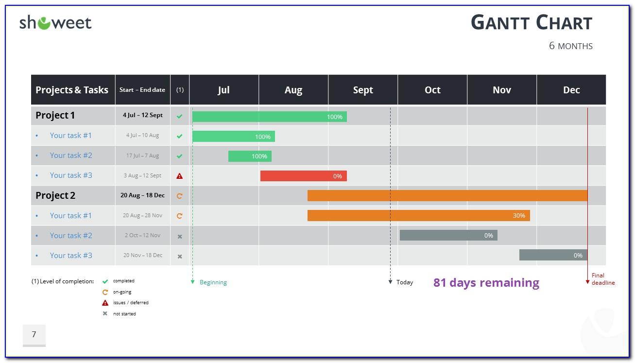Gantt Chart Template Project Plan