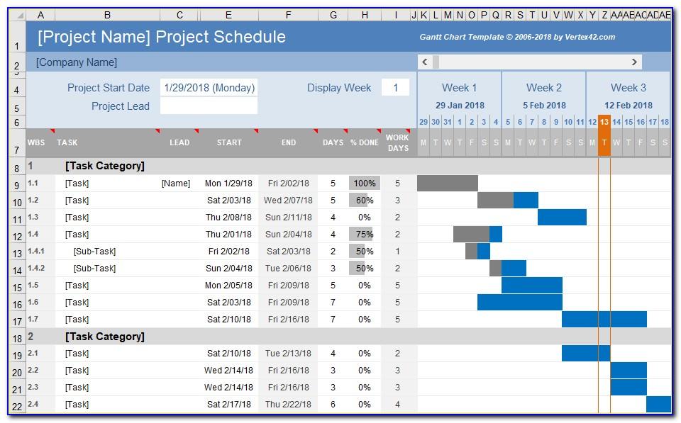 Gantt Excel Template Free