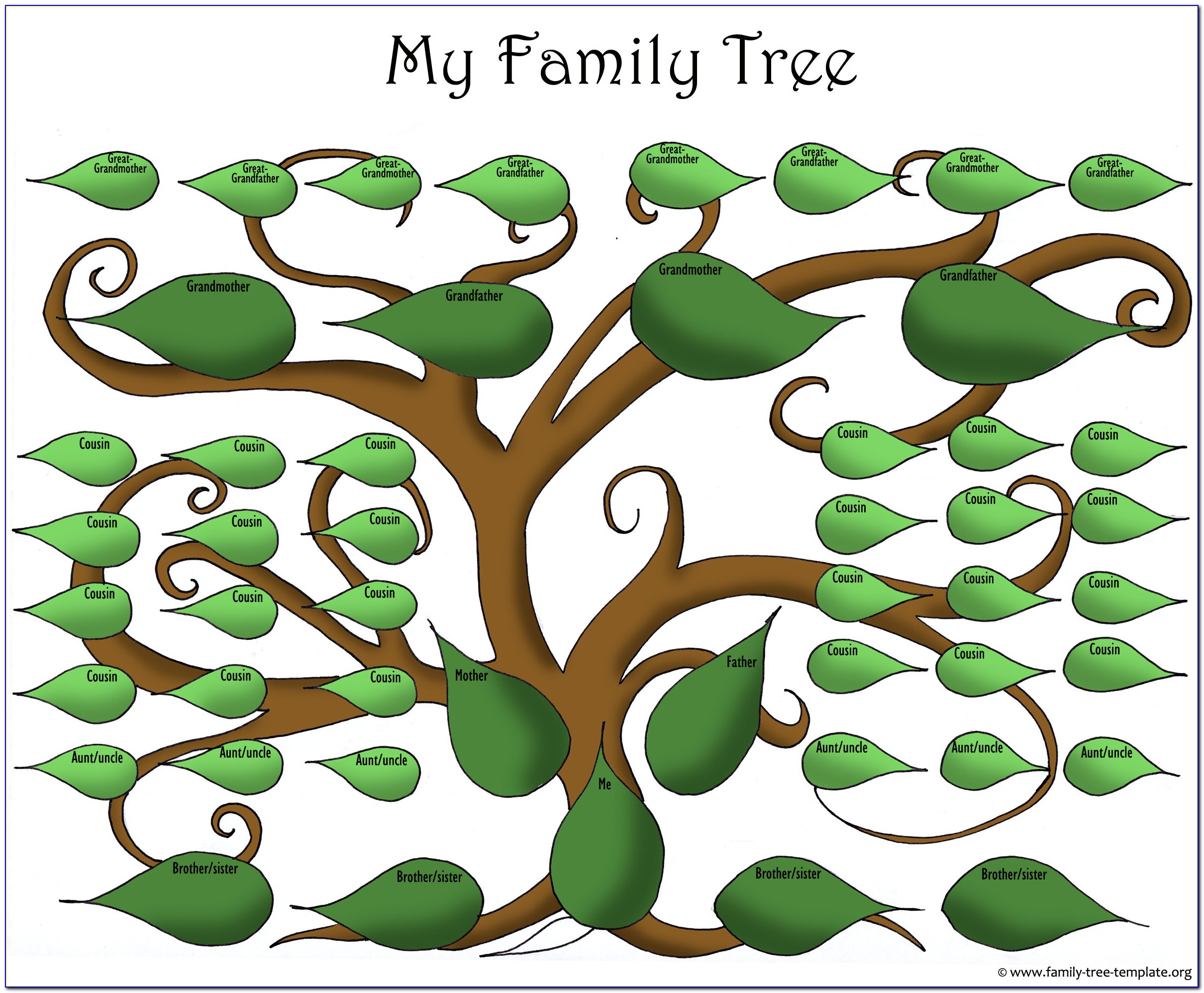Genealogy Family Tree Format