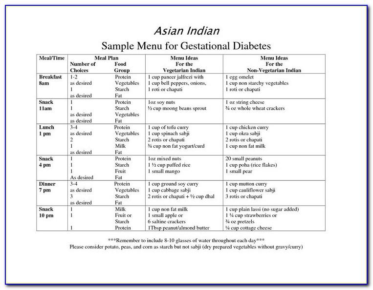Gestational Diabetes Meal Plan Printable