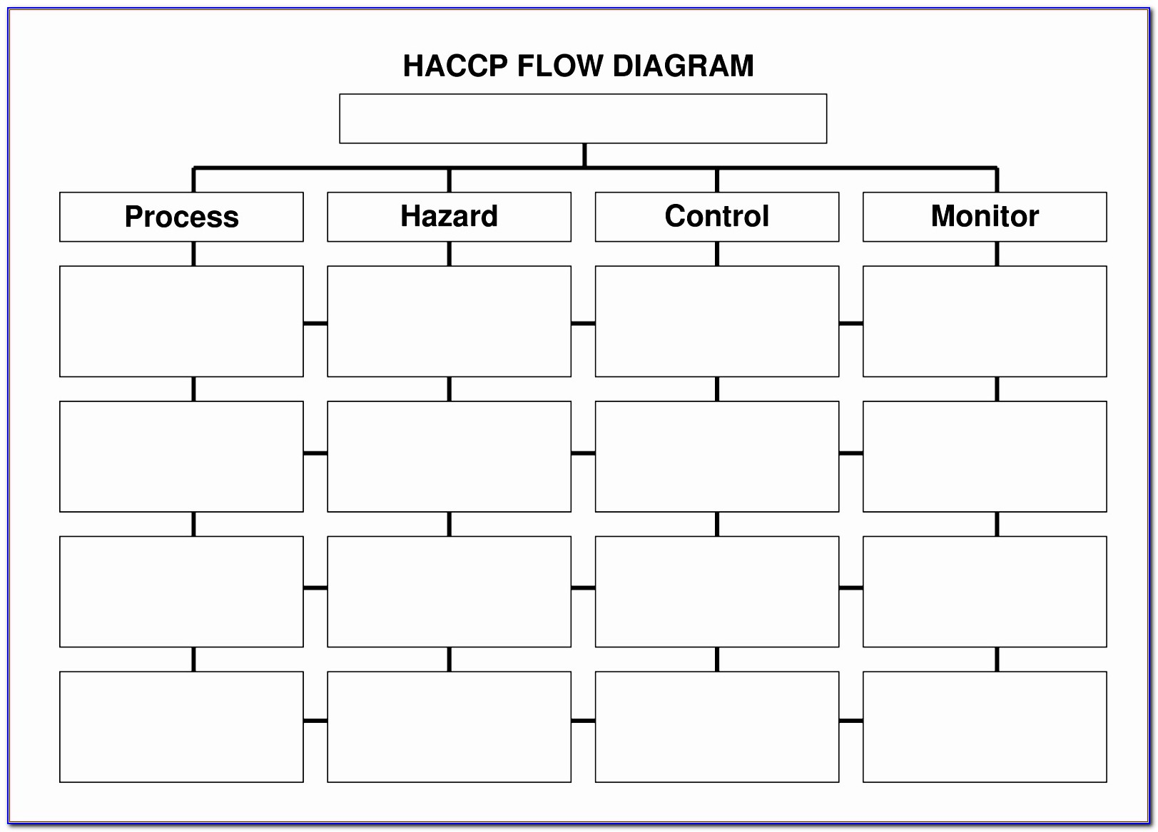 Haccp Plan Template California