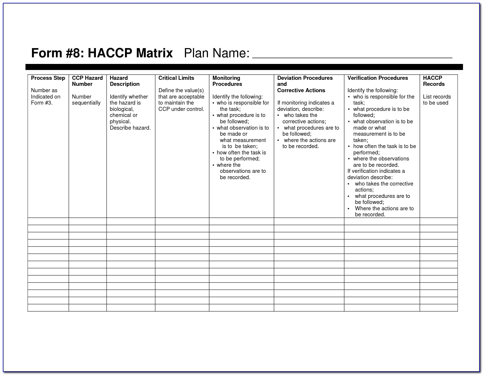Haccp Plan Templates Free
