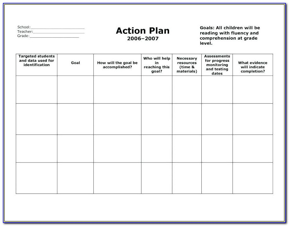 Hazard Communication Training Program Template