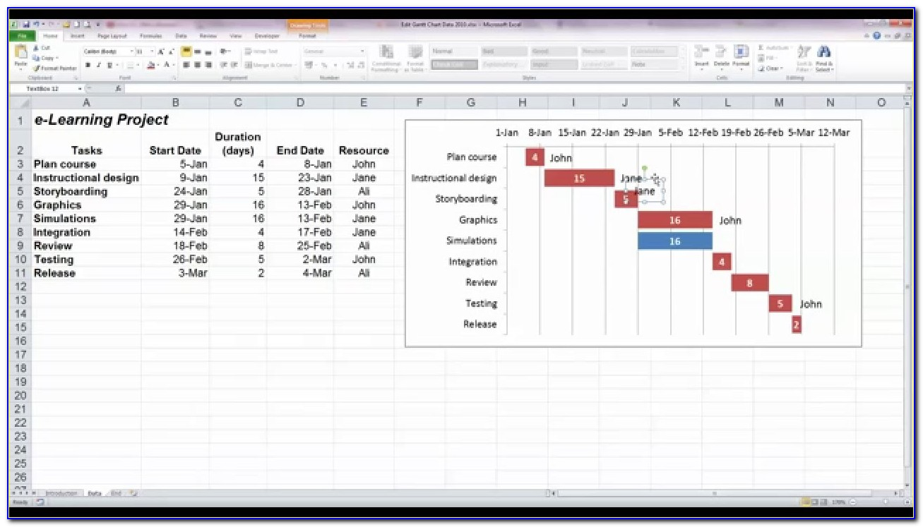 How To Make A Gantt Chart In Microsoft Excel 2007