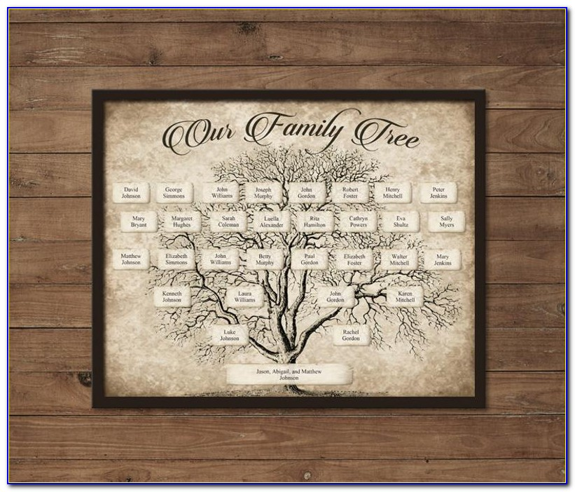 Free Editable 6 Generation Family Tree Template