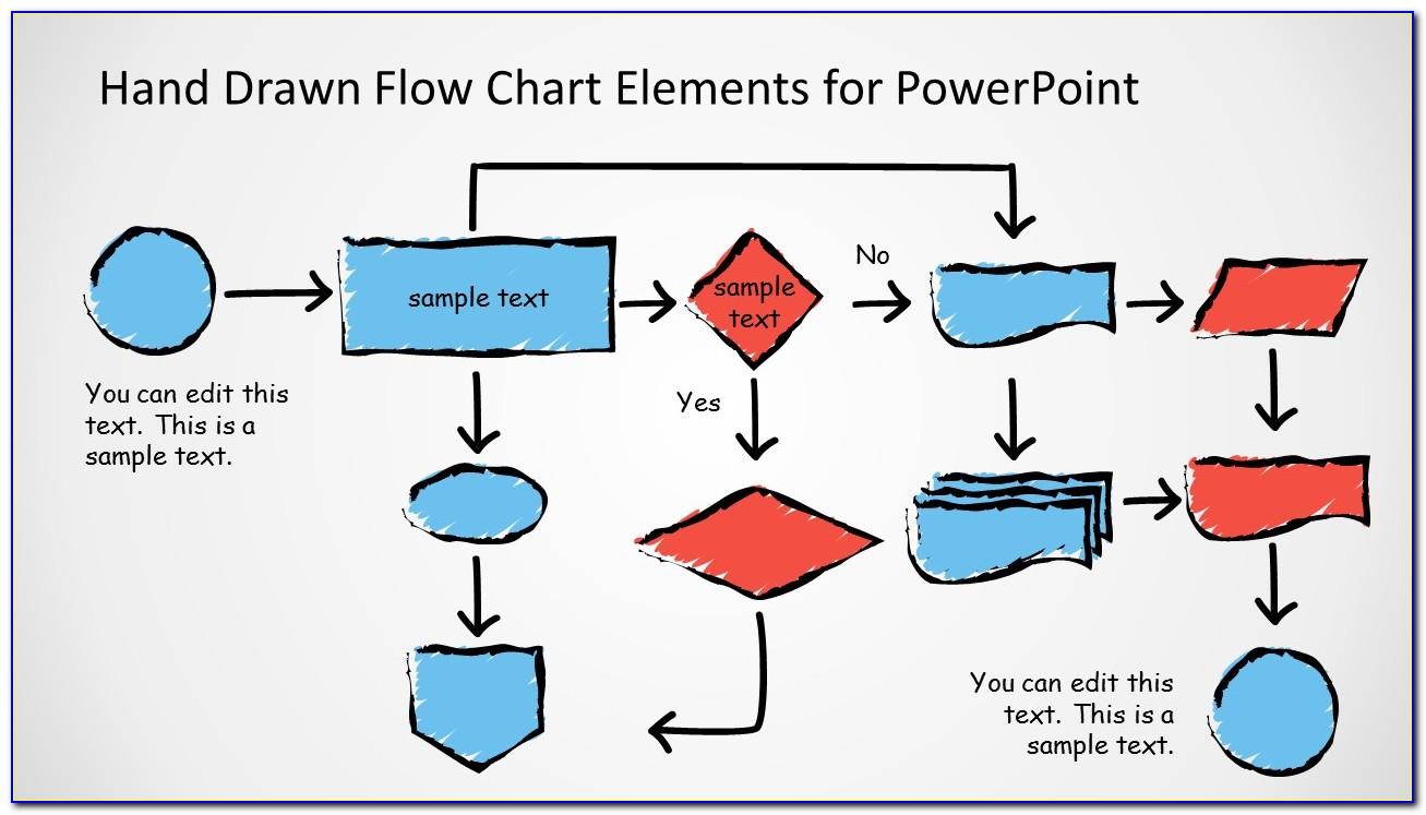 Free Flowchart Template Powerpoint