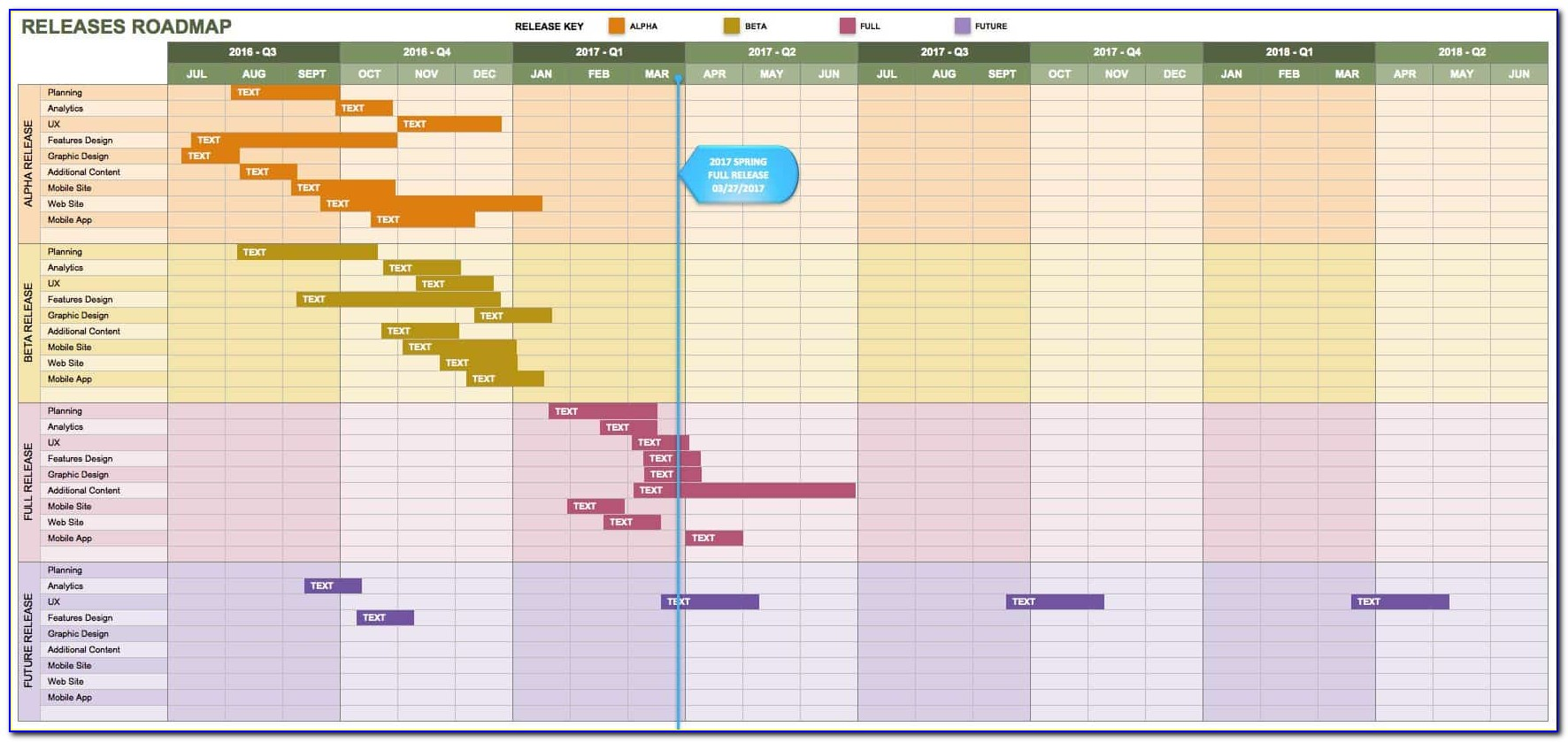 Free Four Phase Product Strategy Timeline Roadmap Powerpoint Template