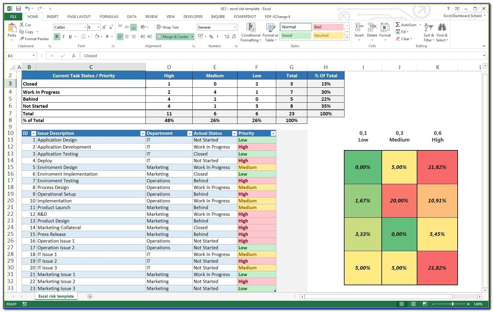 Free Microsoft Excel Project Plan Template