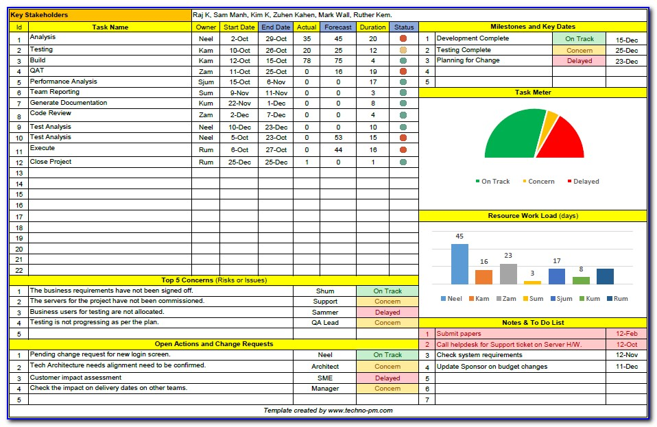 Free Ms Excel Project Plan Template