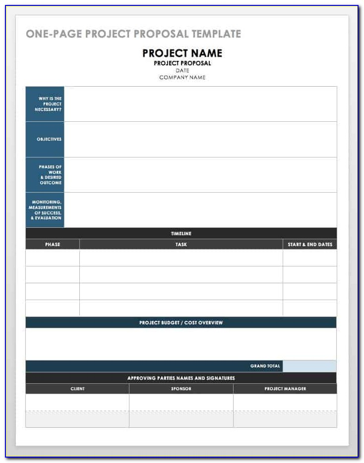 Free Multiple Project Dashboard Template Excel