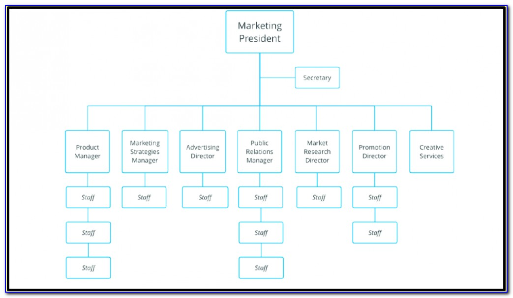 Free Organisation Chart Template Word