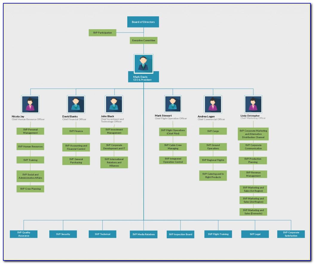 Free Organization Structure Chart Template