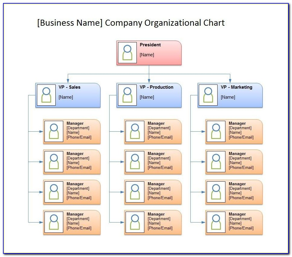 Free Organizational Chart Template With Photos