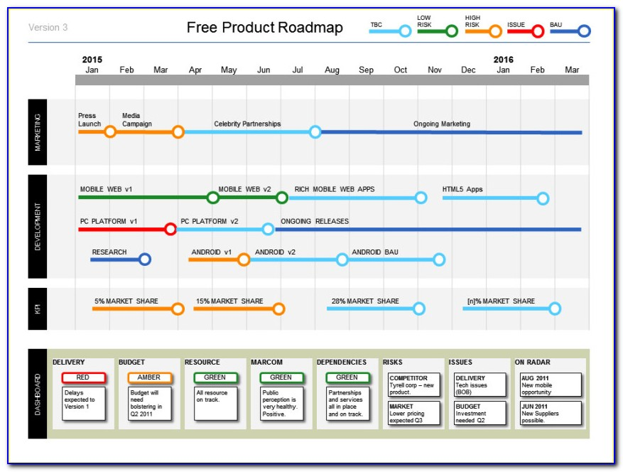 Free Powerpoint Product Roadmap Template