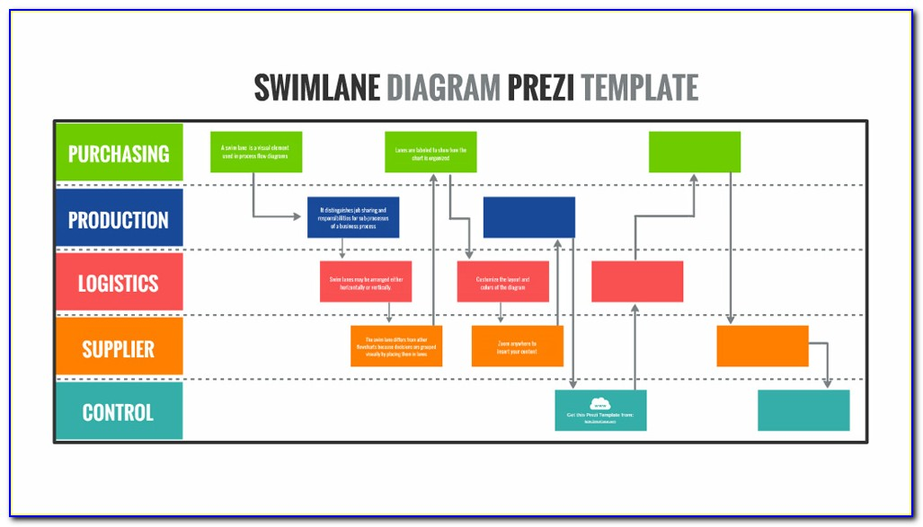 Process Flow Template Powerpoint Free Download