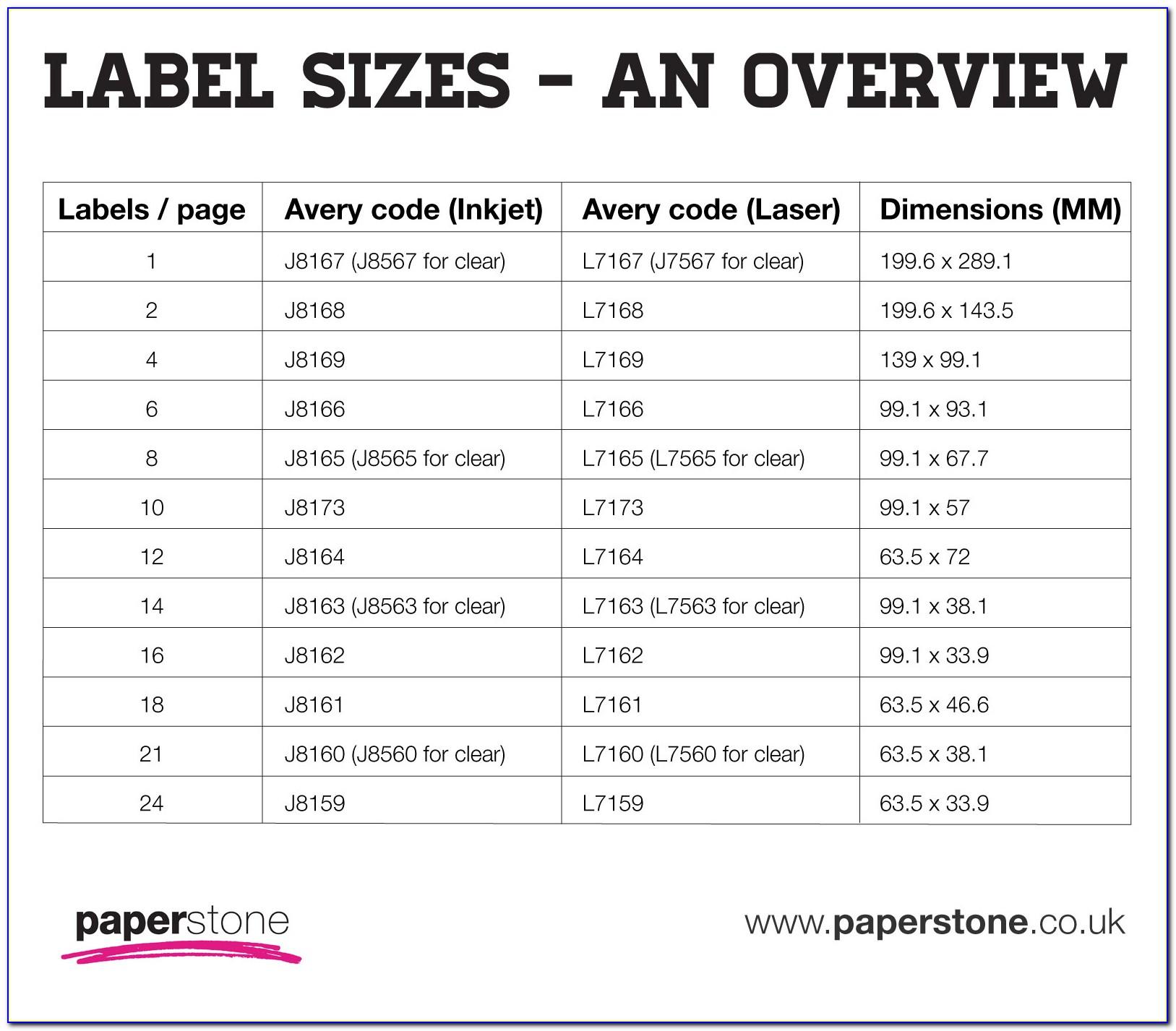 Avery File Folder Labels Template 5366