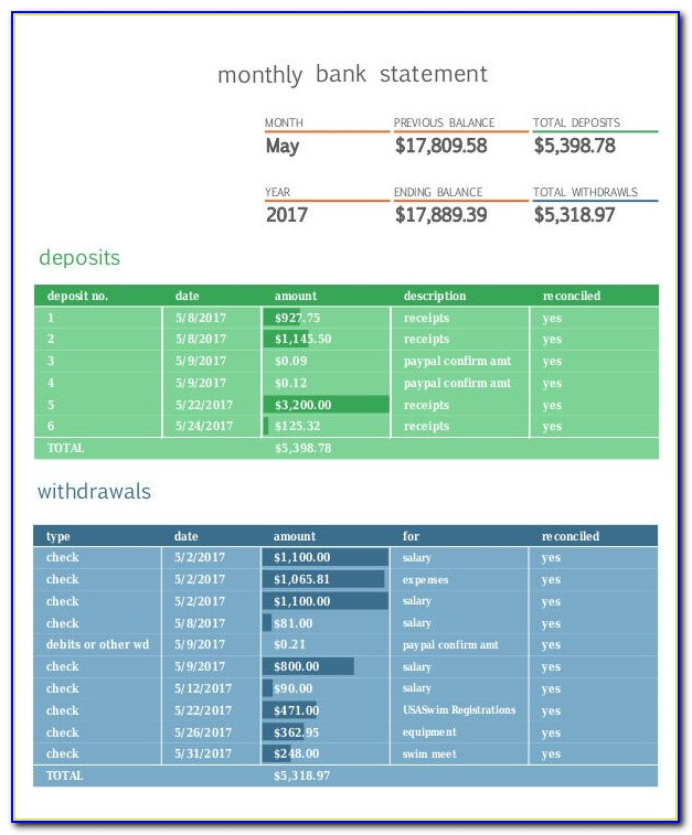Create Fake Bank Statement Template Uk