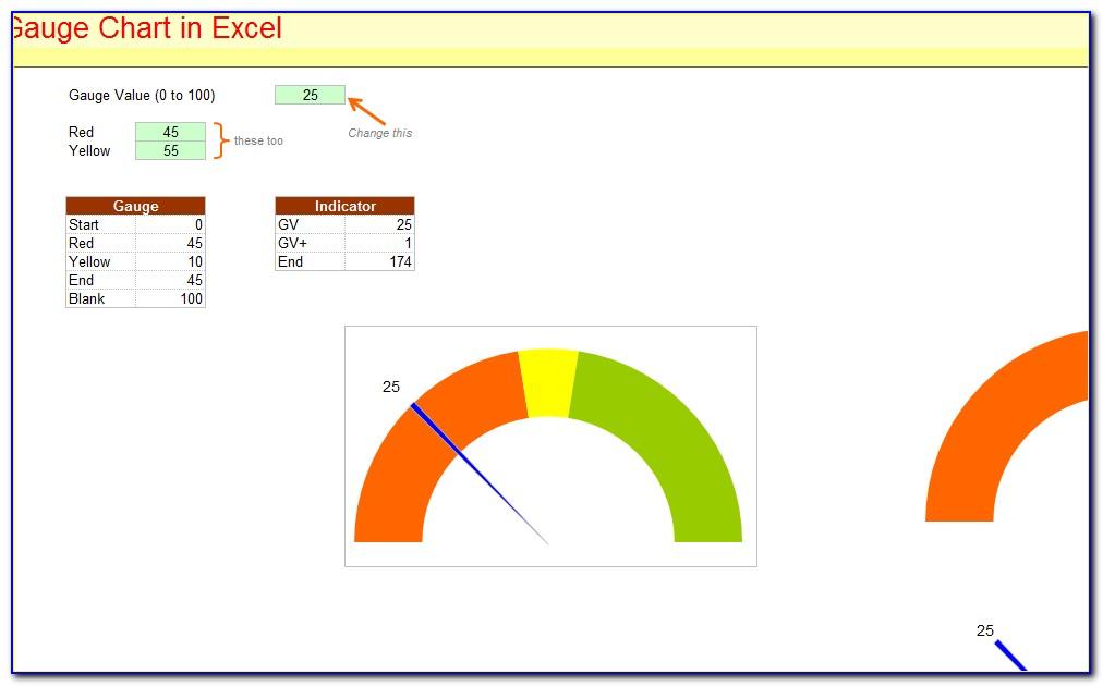 Excel 2010 Gauge Chart Template