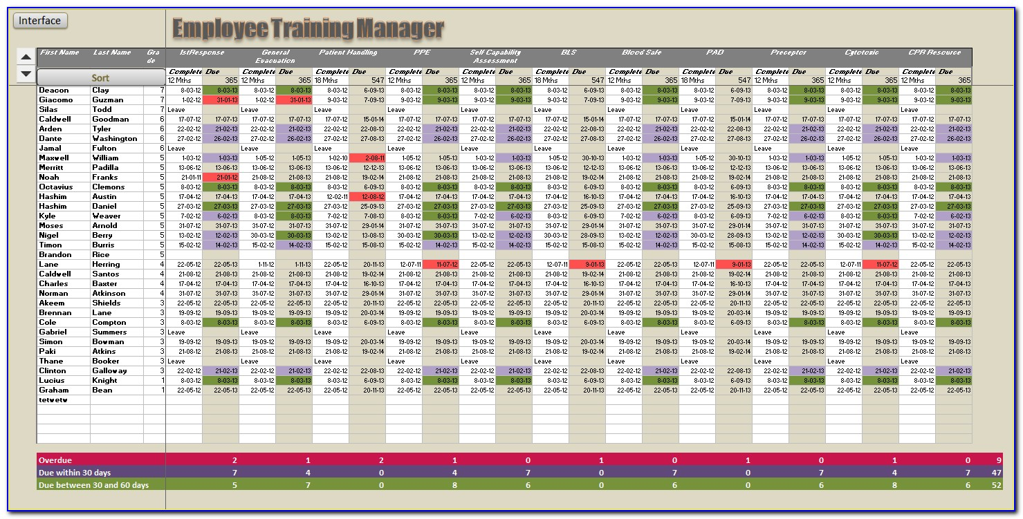 Excel Employee Training Template Spreadsheet