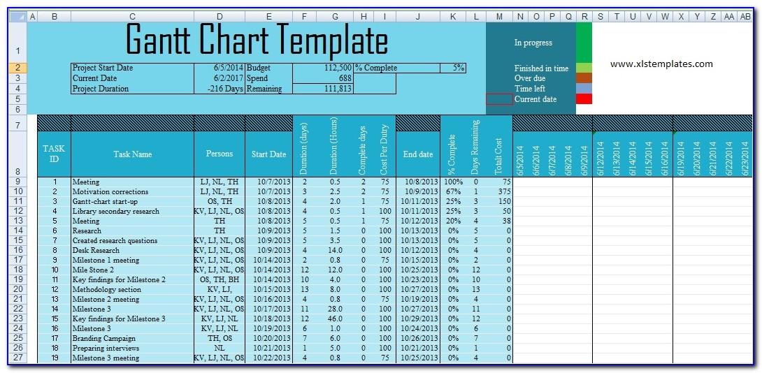 Excel Free Gantt Chart Template Xls