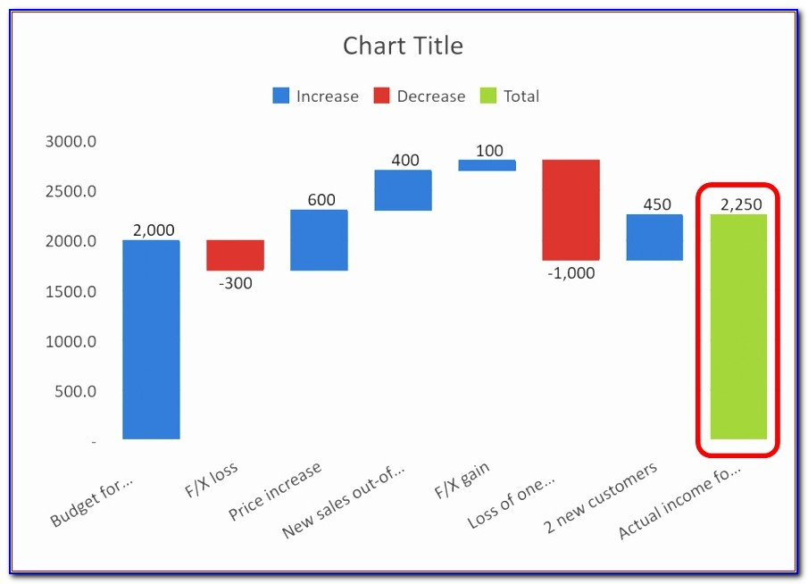 Excel Line Graph Templates Free Download