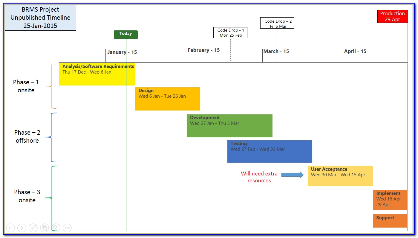 Excel Project Timeline Template 2019