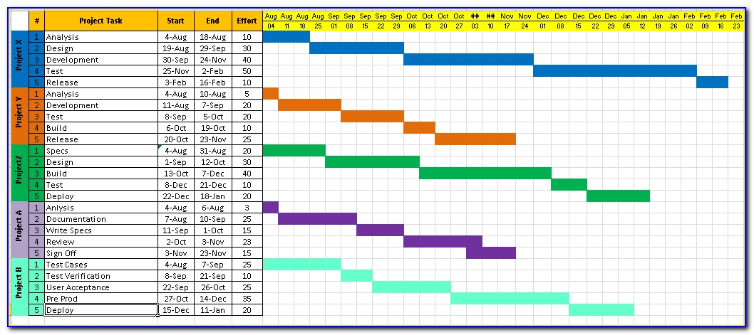 Excel Project Timeline Template Download
