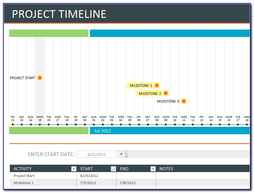 Excel Project Timeline Template Microsoft