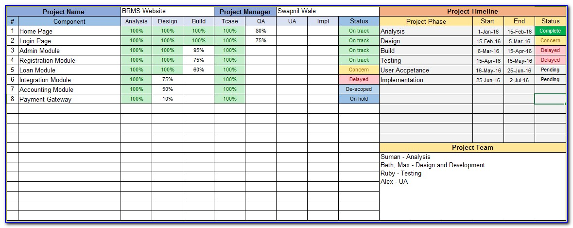 Excel Project Tracking Sheet Template